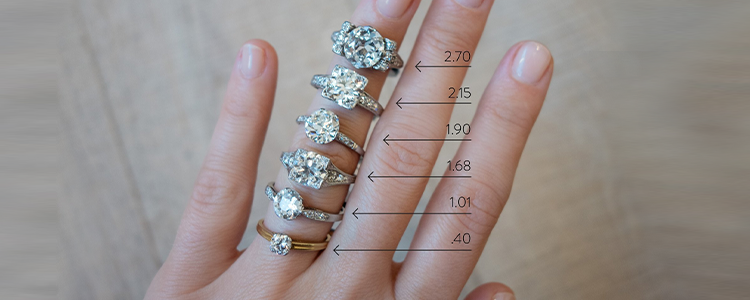 Ring Size : How to Measure Your Ring Size EASILY